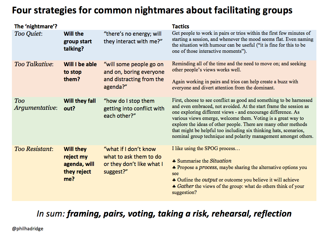 Four strategies for common nightmares about facilitating groups