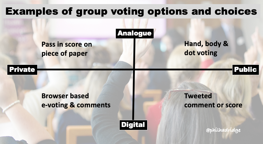 Voting Matrix
